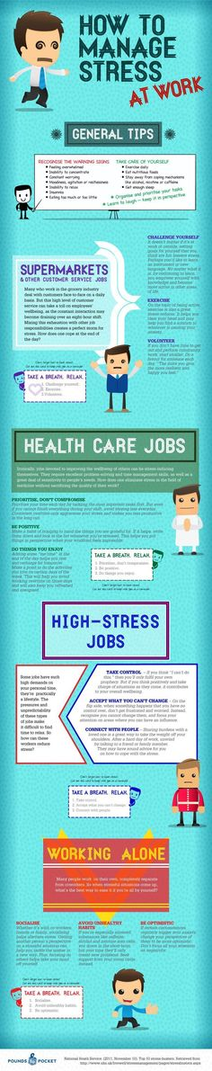 Work at a high-stress job? A supermarket? Retail? Home alone? If you're not sure how to handle the pressure, check out this guide for How To Manage Stress At Work. #stress #management #stressmanagement http://www.mannyyoung.co.uk/