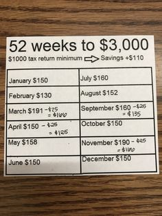 52 weeks to 3000 3000 savings plan savings plan This is my savings plan already did it last year so now im working my way up to 6000 total First i must save 1000 from. Money Saving Challenge, Savings Challenge, Money Saving Tips, Saving Ideas, Money Tips, Weekly Savings Plan, 52 Week Saving Plan, Money Plan, Show Me The Money