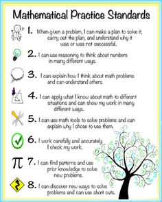 school - Mathematical Practices on Pinterest | Mathematical Practices ...