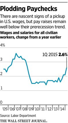 America searches for its pay raise http://on.wsj.com/1G8TpJE
