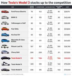 TI_Graphics_electric car compare 2