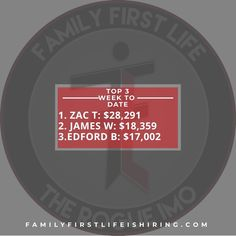 Check Out Fflse Top 3 Week To Date Impressive Great Job