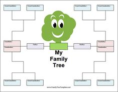 FamilyTreeTemplateForKids  Genealogy    Family
