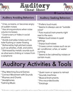 Auditory Cheat Sheet