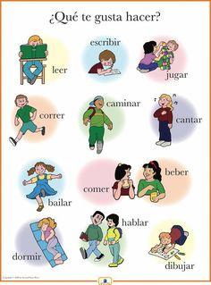 Spanish Activities Poster