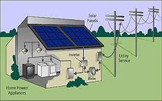 Solar Brokers Canada