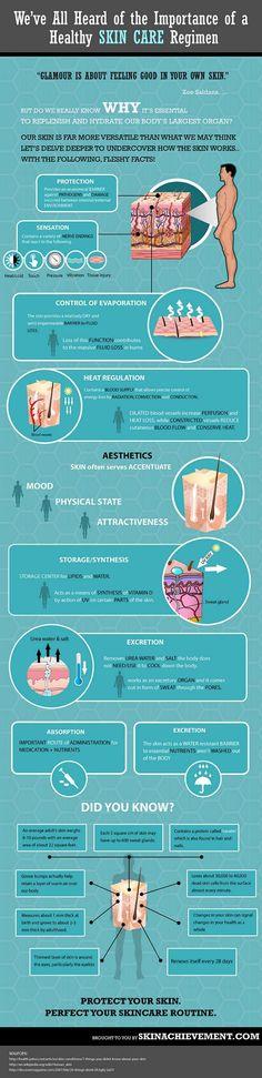 Importance of a Healthy SKIN CARE Regimen  Follow us @ http://www.pinterest.com/stylecraze/skin-care/  for more updates.