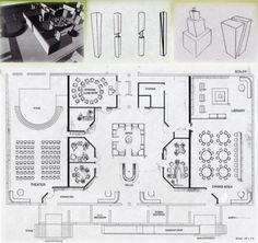 Interior Design Course: MA (Master of Arts) Program