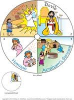 I want to apply the story wheel concept to the lesson on David hiding from Saul. Picking this up for a template.