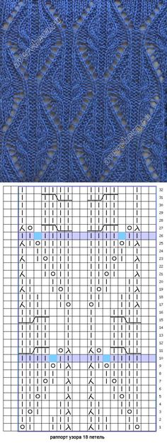 Spit in openwork | knitting pattern with needles directory