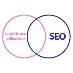 Expérience utilisateur et #SEO