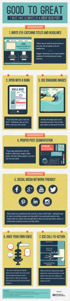 7 Must Have Elements Of A Great Blog Post #Infographic | via #BornToBeSocial - Pinterest Marketing