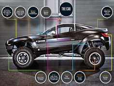 How to Build a Car. This could possibly help me when I'm fixing up my neighbors old Car