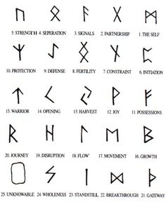 Rune-Symbols-and-Meanings.jpg (677×827)