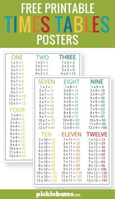 Learning table math free printable times tables posters plus more ideas to help kids remember and . Printable Times Tables, Maths Times Tables, Math Multiplication, Multiplication Table Printable, Homeschool Math, Homeschooling, 3rd Grade Math, Third Grade, Free Math
