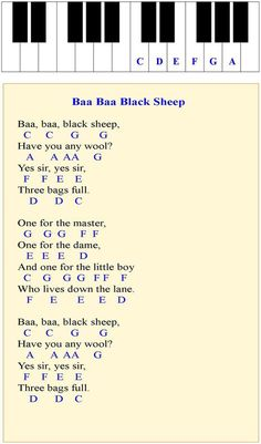 Easy Piano Lessons for Children - Baa Baa Black Sheep