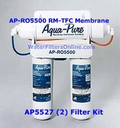 Reverse Osmosis Water Filtration.
