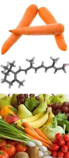 Витамин А (Ретинол) - роль в организме, содержание в продуктах, симптомы дефицита. Инструкция по применению витамина А