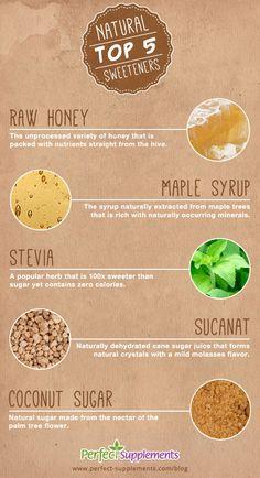 Healthy Sweetener Infographic