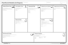 Modelo de Negocios vs plan de negocios. Una metodología a.p.a (a prueba de nosotros, los abogados)   Abogados.com.ar