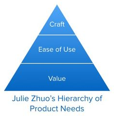 Your product is a pyramid: four triangles product managers should consider — Medium