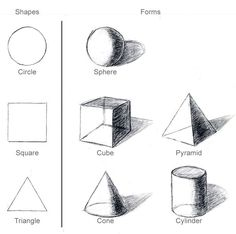 drawing basic google shapes easy forms drawings geometric dimensional three using lessons shading form step elements beginners beginner basics techniques
