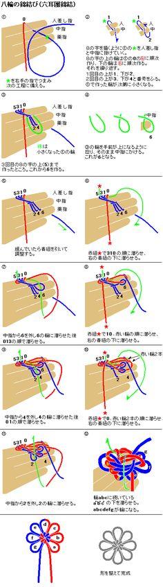 knots-錦結び8輪(六耳團錦結)韓国.gif