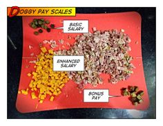"""The use of food in #dog training has a """"doggie pay scale"""" : Routine jobs only merit a basic salary (kibble).  But when we start increasing the difficulty of the job, we need to start paying an enhanced salary with better treats! Details here: https://www.facebook.com/HappyHoundsDogTraining/photos/pb.124842684359977.-2207520000.1396804010./271688473008730/?type=3&theater"""