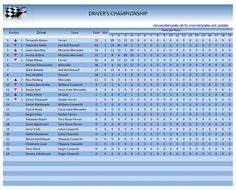 Formula 1 2011 Schedule and Championship Tracker