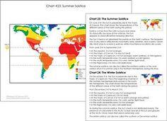 Geography Impressionistic Chart Set 9-12