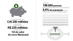 globoesporte.com - Especial Maracanã