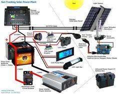Rv Solar Power System Wiring Diagram For Atv Winch Pinterest Camper And Visualschematicsolarpowerplantxparent Generator Diy Emergency Energy Bill