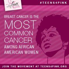 Teen Girls Fear Breast Cancer