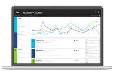 Monitorea en un solo lugar, todas las redes sociales de tu emprendimiento con SumAll