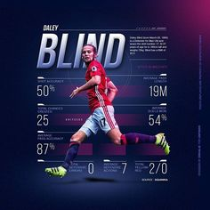 """Daley Blind on playing centre-back: """"I feel very confident about the position. It was a very good performance"""". .  What do you think? .  #mufc #daleyblind #manutd #infographic #ggmu #design #graphicdesign #orkha #uniteeds"""
