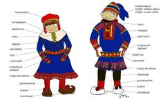 Traditional Finnish Folk clothing and its influence on fashion- Gakti An infographic explaining the elements of Gakti, the native Saami costume. Swedish Girls, Folk Clothing, Camping Crafts, Traditional Dresses, Traditional Fashion, Scandinavian, Husky, Clip Art, Culture
