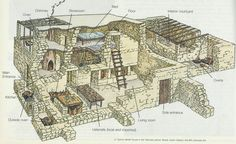 Typical Jewish house in the 3rd-8th Centuries AD