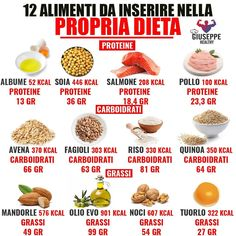 👉 Quando iniziamo una dieta ci chiediamo quali alimenti mangiare per ottenere. 👉 When we start a diet we ask ourselves which foods to eat to get good results, here are the 12 in this infographic Keto Diet Drinks, Healthy Drinks, Healthy Eating, Healthy Food, Tips Fitness, Fitness Nutrition, Body Fitness, Super Healthy Recipes, Healthy Tips