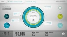 Awesome interface design by INSTRUMENT, #design, #interface, #interactive