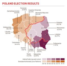 Poland's past marks its present — Poland's presidential election results, 2015