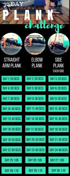 Welcome to the latest edition of workout Wednesday! Each week I share a  strength training or running workout to keep you motivated. This week we  are talking planks. I put together this plank challenge for beginners to  progress you to a one minute plank or more in 30 days! Are you ready?   Pl