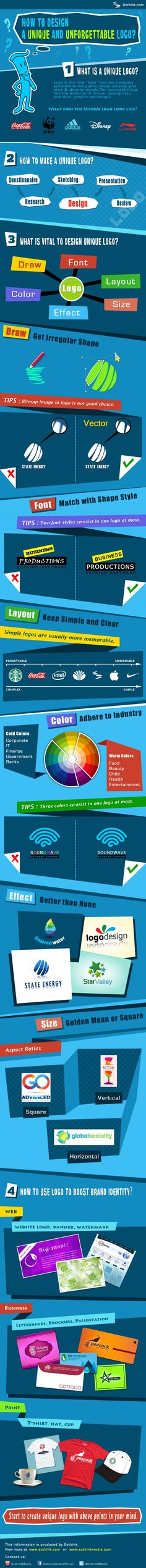 Infographic: How to Design a Logo Internet Marketing Infographics courtesy  #PurposeAdvertising