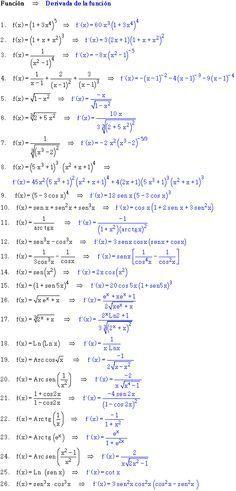 SSC Adda: Algebraic Formulas P