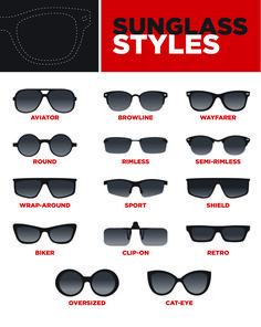 Here's your complete guide to choosing sunglasses featuring insights regarding lens colors, materials, styles, top brands and more! Men Sunglasses Fashion, Stylish Sunglasses, Man Sunglasses, Types Of Sunglasses, Fashion Terms, Fashion Dictionary, Fashion Vocabulary, Men Style Tips, Mens Glasses