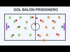 GOL BALÓN PRISIONERO - Juegos Educación Física