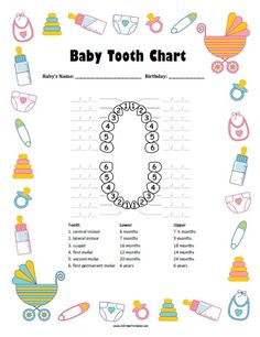 Baby Teeth Chart - Many times, something cold in your child's mouth helps. My baby just has a few teeth. Once your baby has their initial teeth showing, you should begin...