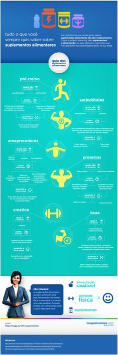Infográfico suplementos alimentares Magazine Luiza Infográfico: suplementos alimentares                                                                                                                                                     Mais