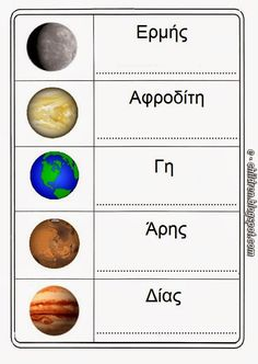 Space Classroom, Classroom Themes, Planet Sun, Earth From Space, Solar System, Crafts For Kids, Education, Blog, Geography