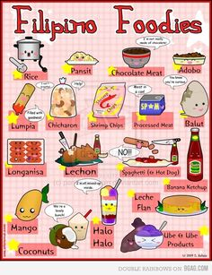 Filipino Foods: just like Pansit,adobo, lumpia and Lechon Voyage Philippines, Philippines Culture, Philippines Food, Philippines Tattoo, Filipino Dishes, Filipino Recipes, Asian Recipes, Filipino Food, Filipino Humor