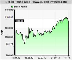 GBP_Gold.png